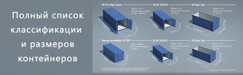 Контейнеры футовые размеры и классификация