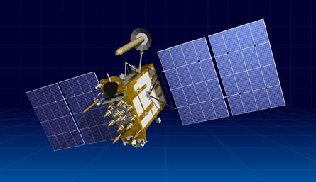Спутниковая система ГОНАСС
